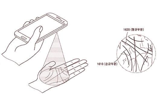 Samsung avuç içi tarama patenti