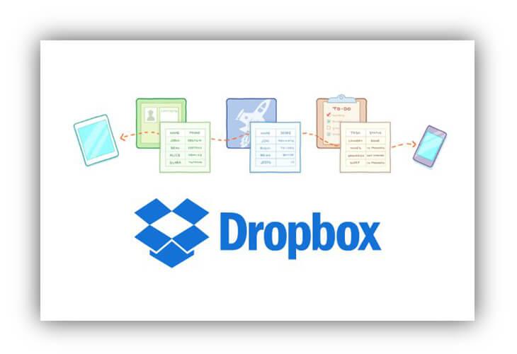 Dropbox hakkında kullanım detayları