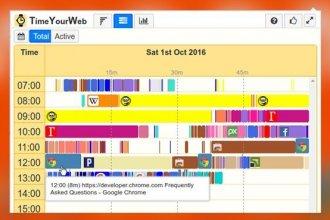 İnternet'te Hangi Sitede Ne Kadar Zaman Harcadığınızı Görün