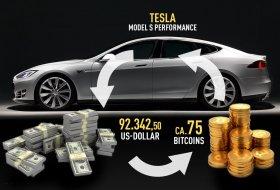 Tesla ile bedava Bitcoin madenciliği nasıl yapılır?